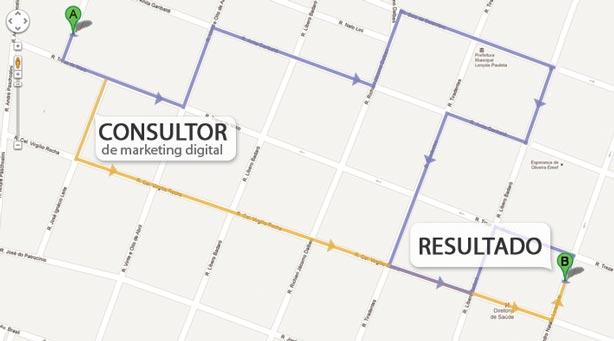 consultor-de-marketing-digital